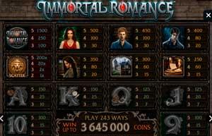 Таблица выигрышей на слоте Иммортал романс