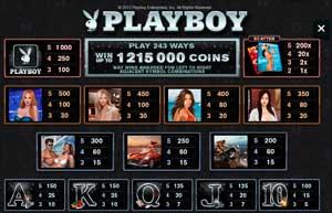 Выигрышные комбинации игрового аппарата Playboy